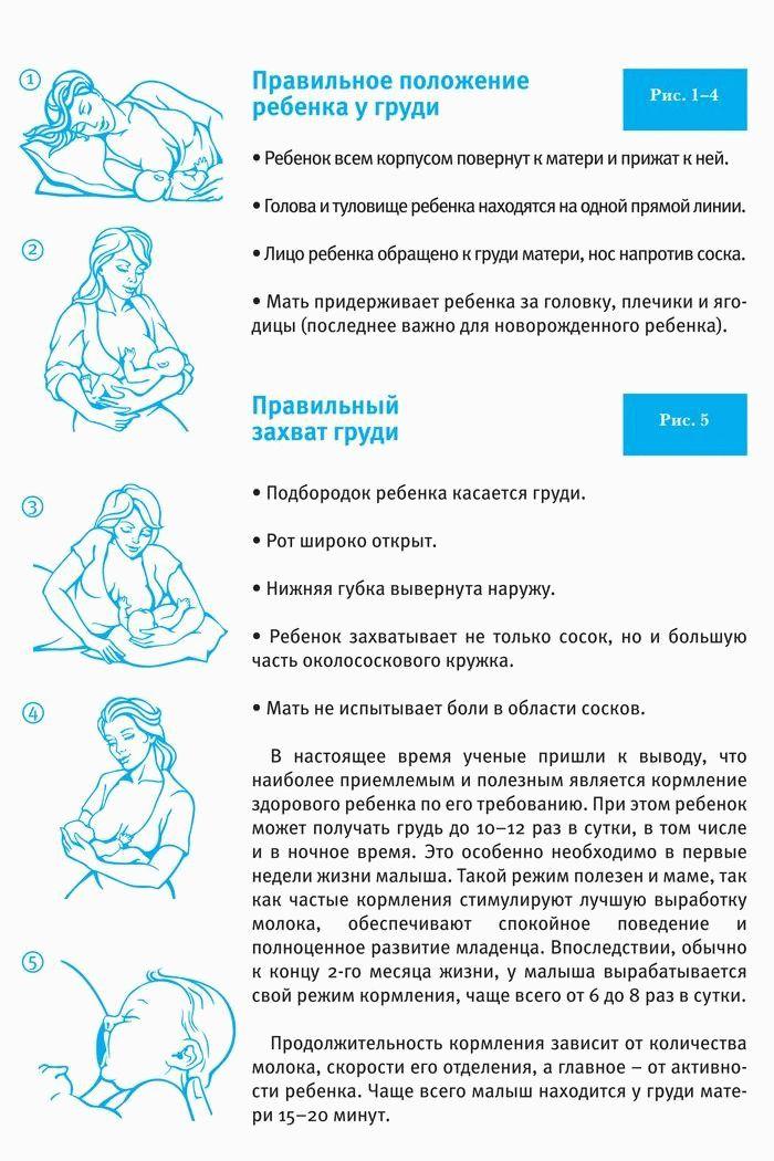 Как сделать чтобы ребенок не глотал воздух во время кормления