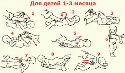 Как правильно выкладывать новорожденного на животик видео